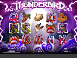 Thunderbird - apercu